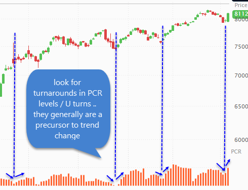 PCR_turnaround