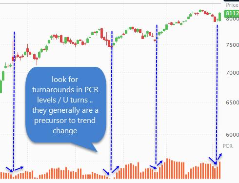 PCR_turnaround